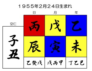 京都で1番の占い師がスティーブ・ジョブズの誕生日を鑑定する
