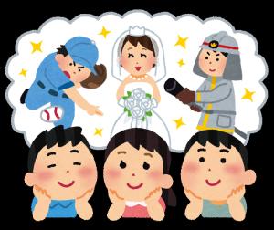 京都で1番当たる手相占いで夢をイメージする