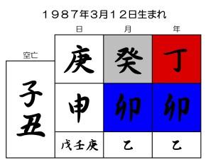 登坂広臣の誕生日を京都駅から徒歩10分の占いにいってみてもらう