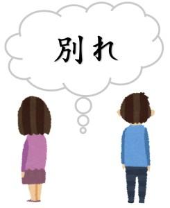 京都駅から徒歩10分の占いに別れたカップルが来る
