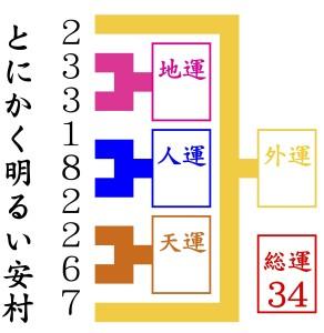 とにかく明るい安村が北海道から京都にやってくる