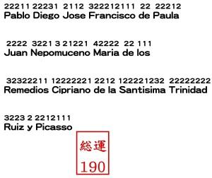 ピカソのフルネームを京都で1番当たる姓名判断で見る