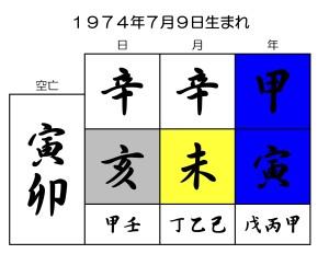 草彅剛の誕生日を京都式陰陽五行占いで鑑定する