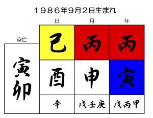 今市 隆二の誕生日を京都の占い師が陰陽五行でみる