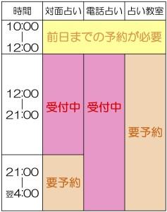 手相占いを京都で営んでいる人が営業時間を決める