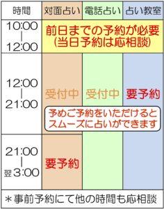 京都の占い処Key&Doorの営業時間