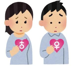 性同一性障害を疑う人が京都の手相占いに行く