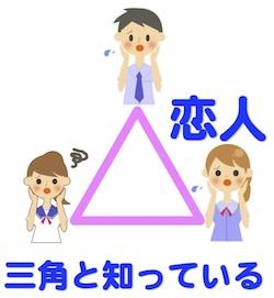 占いを京都でするHAMAが解説する三角と知っている恋人