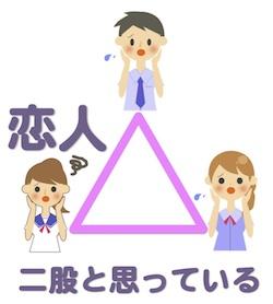 占いを京都でするHAMAが解説する二股と思っている恋人