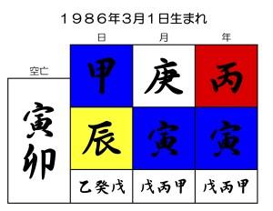 五郎丸歩の誕生日を陰陽五行占いで鑑定する