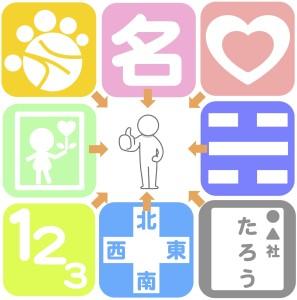 京都で1番当たる占いと言われる占術の効果を紹介する