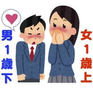 京都の高校に通う年の差カップルが手相占いに行く