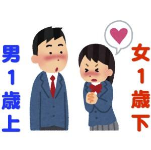 京都在住の年の差1歳違いのカップルが手相占いに行く