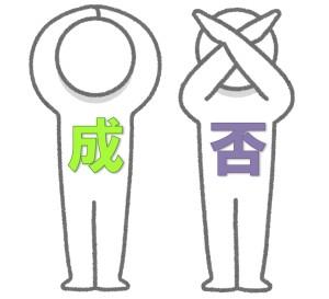 ものごとの成否を京都の占い師HAMAが鑑定する