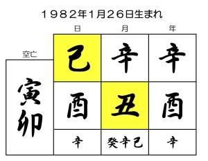 京都駅にやってきた村上信五の誕生日を干支占いで鑑定する