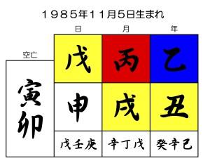 京都駅近くの占い師が田中聖の誕生日を鑑定する