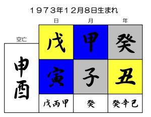 稲垣吾郎の誕生日