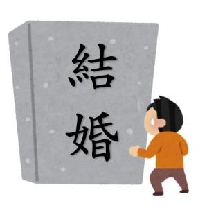 結婚の壁にぶち当たった人が京都駅から徒歩10分の占いに行く
