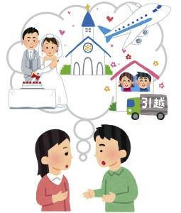 大阪の枚方から京都の七条に結婚式の相談をしにくる