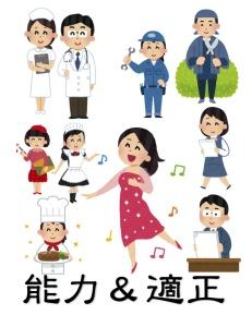 能力&適正診断を学ぶために京都にやってくる