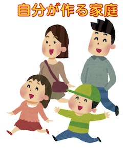 占いを京都でするHAMAが解説する自分が作る家庭
