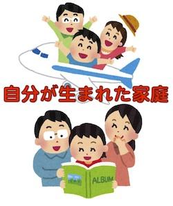 占いを京都でするHAMAが解説する自分が生まれた家庭