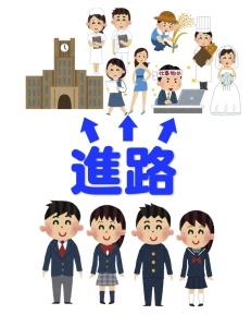 東京か大阪の学校に進路を決めたい関西の学生