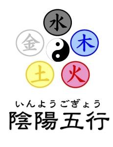 滋賀県の草津市から陰陽五行占い教室を習いにやってくる