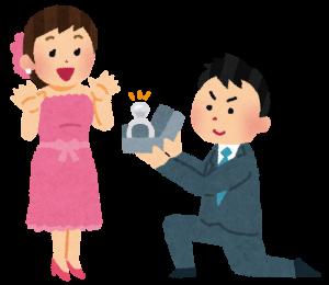 京都で有名な手相占いに行ってプロポーズの相談をする