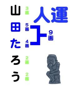 京都の占い処Key&Doorの名付けや姓名判断でみる人運