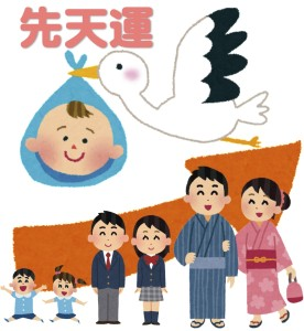 自分の先天運を京都で1番の陰陽五行占いで知る
