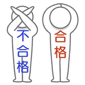 京都の舞鶴から東山にやってきて合格&不合格を断易でみる