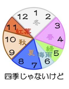 京都の占い師HAMAが解説する四季じゃないけど