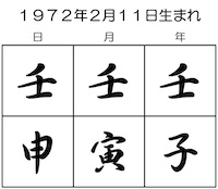 京都の占い師HAMAが解説する壬が3つ揃う誕生日