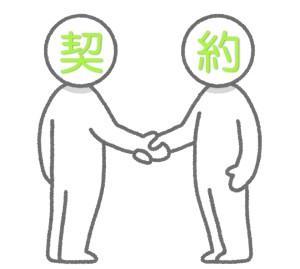 京都の舞鶴から東山の占いに行き契約を相談する