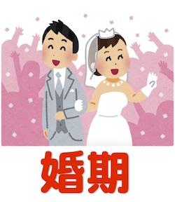 婚期占いをするために京都にやってくる