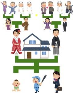 京都で1番当たる陰陽五行占いで家系を占う