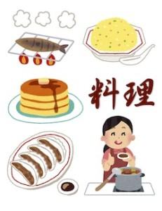 京都の占いでみる料理