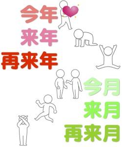 京都で1番当たる陰陽五行占いで時間の運を知る