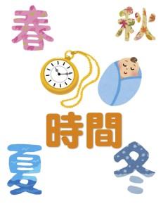 京都駅近くの占い処Key&Doorの時間