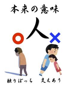 京都の占い処Key&Doorの名付けや姓名判断にみる本来の意味