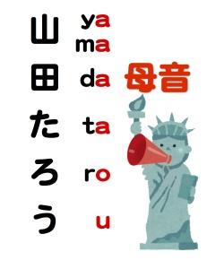 京都の占い処Key&Doorの名付けや姓名判断でみる母音