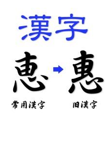 京都の占い処Key&Doorの名付けや姓名判断にみる漢字