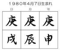 京都の占い師HAMAが解説する庚が3つある生年月日