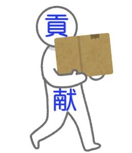 京阪線の七条駅の近くにある占いで社会貢献をみてもらう