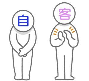 占いを探している人が京都駅近くの手相占いにいく