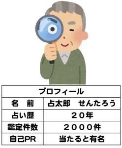 当たる占いを京都でしているHAMAのプロフィール