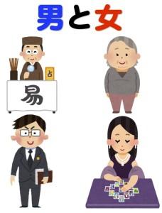 京都で当たる占いをしている男と女