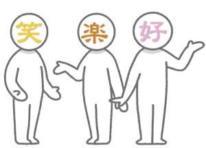 下京区にやってきたレジャーの人が当たると評判を聞いて手相占いに行く