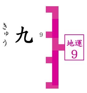 関西で最も当たると人気の占い師が九の運勢を知る